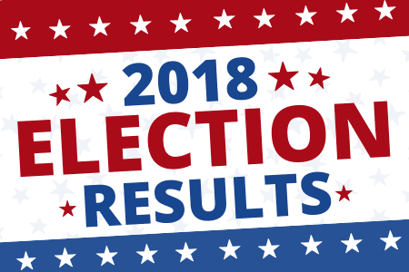 Image that read 2018 Election Results