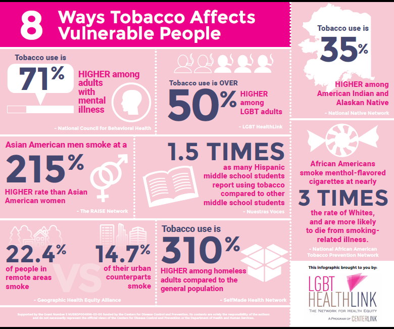8 ways tobacco affects vulnerable people
